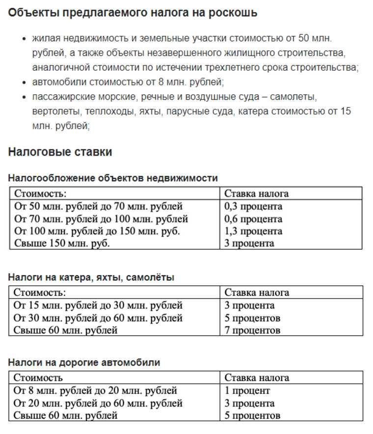 Депутат Госдумы предложил повысить налоги для части россиян. Кого коснется